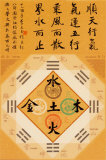 Feng Shui Posters