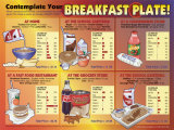 Contemplate Your Breakfast Plate Posters