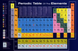 Periodic Table of the Elements Pôsters