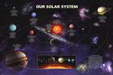 Notre système solaire Affiche