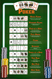 Poker Hands Posters