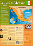 Guide to Mexico Posters