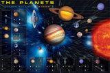I pianeti Poster