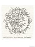 According to the Grandes Chroniques De Saint-Denis Premium Giclee Print by  Flammarion