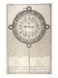 Ancient Mexican Calendar Giclee Print by C. Du Bosc