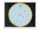 Diagram Showing Mercury Venus Earth and Mars Giclee Print by Charles F. Bunt