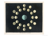 The Moon's Phases Giclee Print by Charles F. Bunt