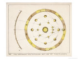 The Apparent Retrograde Motion of the Planets Giclee Print by Charles F. Bunt