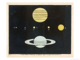 The Relative Sizes of the Planets Giclee Print by Charles F. Bunt