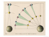 Diagram Showing the Parallax of the Planets Giclee Print by Charles F. Bunt