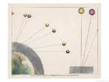 Diagram Explaining Atmospherical Refraction Giclee Print by Charles F. Bunt