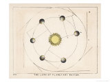 The Laws of Planetary Motion Giclee Print by Charles F. Bunt