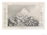 The World's Highest Mountains Headed by Kanchenjunga Giclee Print by T. Gobert