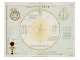 The Solar System as Known to Victorian Astronomers Premium Giclee Print by W. Hughes