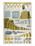 Applications of the Metric System to Dimensions Weight and Money Giclee-vedos