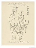 Acupuncture the Meridian of the Heart Giclee Print by Tchenn Tsiou Ta-tcheng