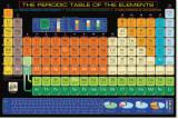 Periodensystem der Elemente Leinwand