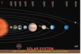 Solar System Chart, Stretched Canvas Print