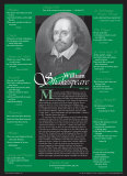William Shakespeare, Art Print