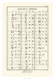 Alphabets Japonois Prints by Denis Diderot