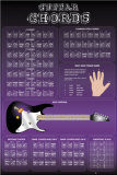 Guitar Chords Print