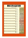Multiplication Prints