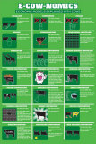 E-cow-nomics Poster