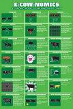 E-cow-nomics Prints