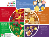 Eat Well Plate Pósters