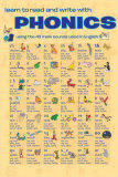 Phonics Posters