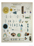 Optics, Natural Philosophy, from Popular Diagrams Published by James Reynolds, London, 1850 Reproduction procédé giclée par John P. Ernslie