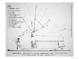 Longitudinal Section Plan of Fulton's Submarine 'Nautilus', 1798 Giclee Print by Robert Fulton