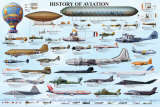History of Aviation Kunstdrucke