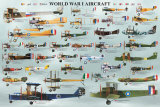 World War I Aircraft Posters