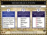 Memorization Prints