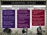 Learning Styles - Art Print