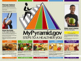 My Pyramid: Steps to a Healthier You Lámina
