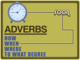 Adverbs Prints