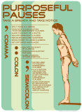 Punctuation: Purposeful Pauses Posters par Christopher Rice