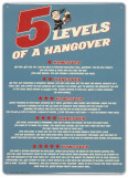 5 Levels of a Hangover Tin Sign