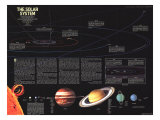 1981 Solar System Posters by  National Geographic Maps