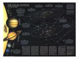 1990 Solar System Print