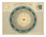 Revolution Annuelle de la Terre Autour du Soleil, c.1850 Art by H. Nicollet