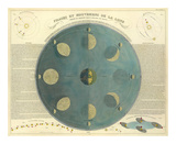 Phases of the Moon, c.1850 Prints by E. Soulier