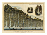 Length of the Rivers of Scotland, c.1832 Poster