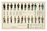 Civil War: Uniforms, US and Confederate Armies, c.1895 Affiches