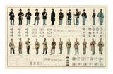Civil War: Uniforms, US and Confederate Armies, c.1895 Poster