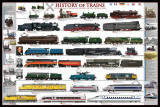 History of Trains Print