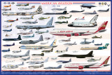 American Aviation - Modern Era (1946-2010) Pósters