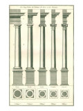 Five Classical Orders, 1777 Giclee Print